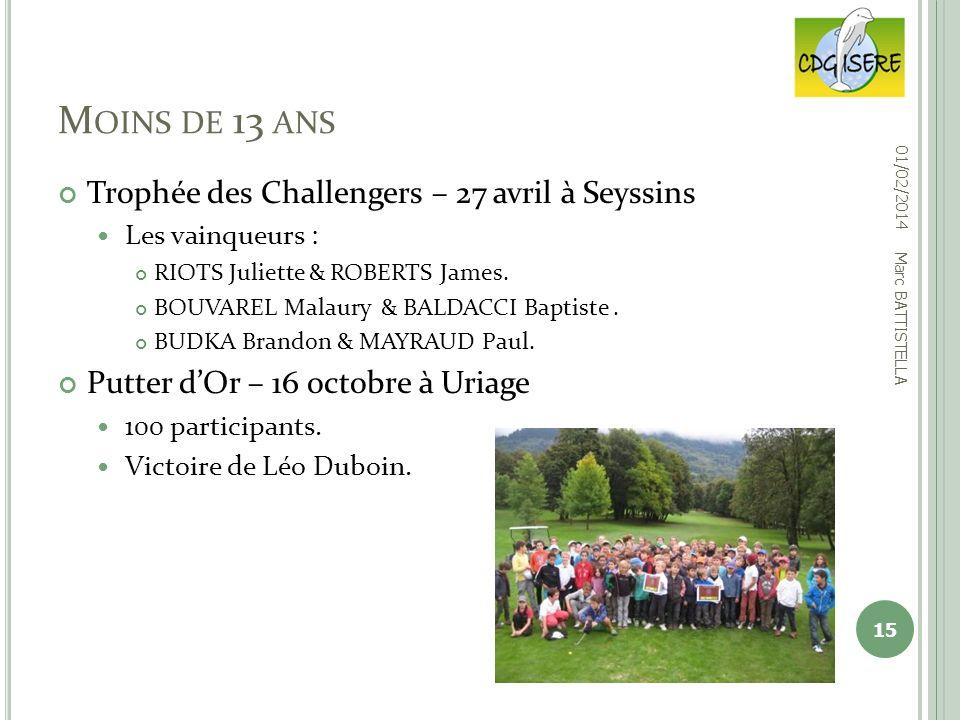 Trophée des Challengers – 27 avril à Seyssins Les vainqueurs : RIOTS Juliette & ROBERTS James. BOUVAREL Malaury & BALDACCI Baptiste. BUDKA Brandon & M