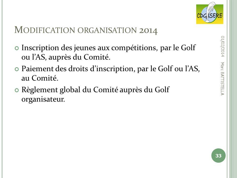 M ODIFICATION ORGANISATION 2014 Inscription des jeunes aux compétitions, par le Golf ou lAS, auprès du Comité. Paiement des droits dinscription, par l