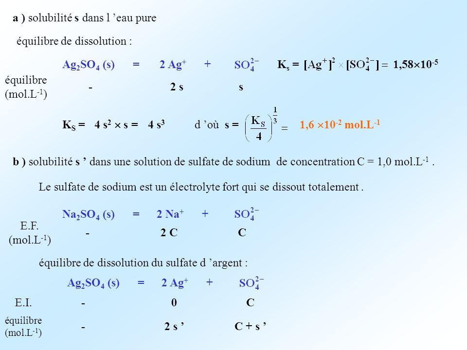 a ) solubilité s dans l eau pure équilibre de dissolution : Ag 2 SO 4 (s) = 2 Ag + + K s = 1,58 10 -5 équilibre (mol.L -1 ) -2 ss K S = 4 s 2 s = 4 s