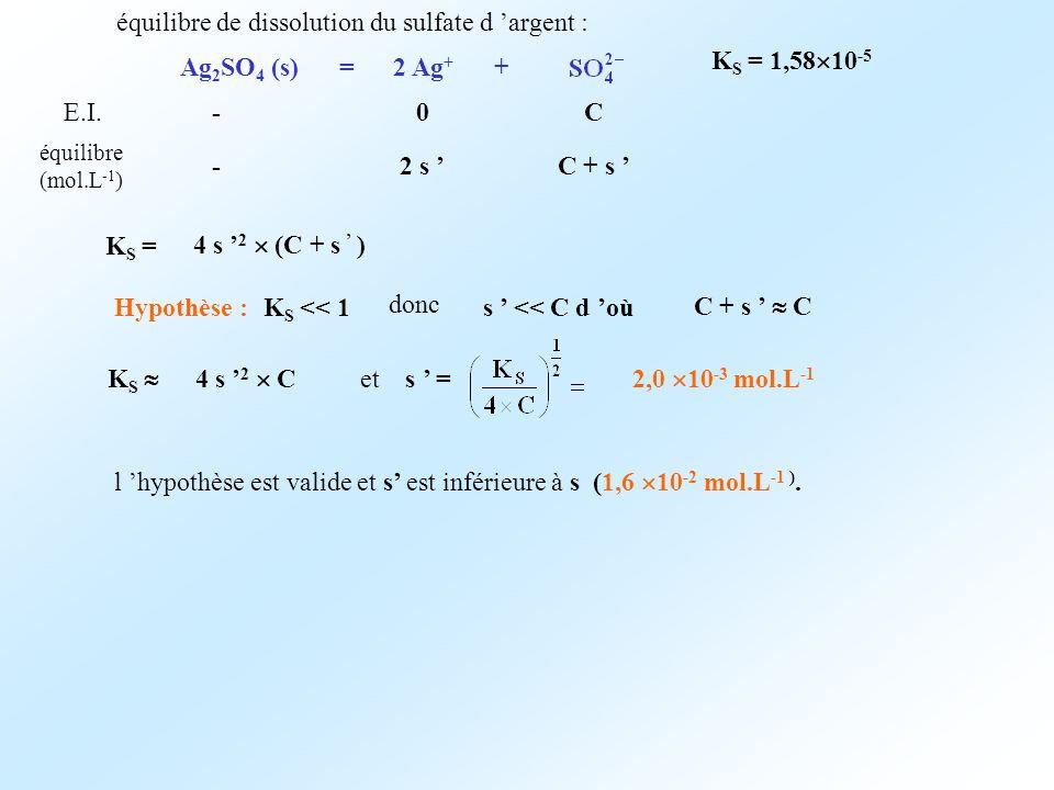 équilibre de dissolution du sulfate d argent : Ag 2 SO 4 (s) = 2 Ag + + E.I. équilibre (mol.L -1 ) -0C -2 s C + s K S = 4 s 2 (C + s ) Hypothèse :K S