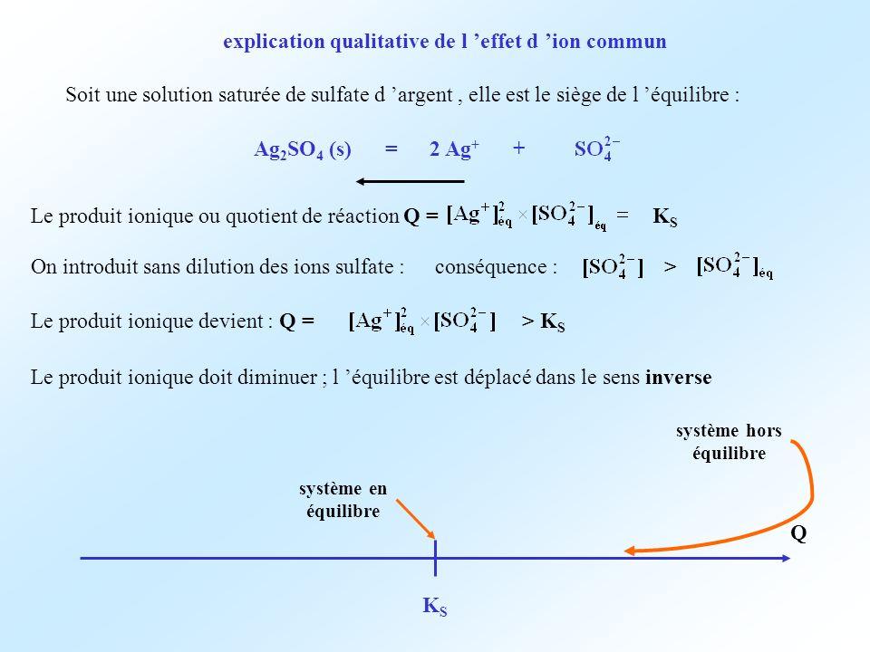 explication qualitative de l effet d ion commun Soit une solution saturée de sulfate d argent, elle est le siège de l équilibre : Ag 2 SO 4 (s) = 2 Ag