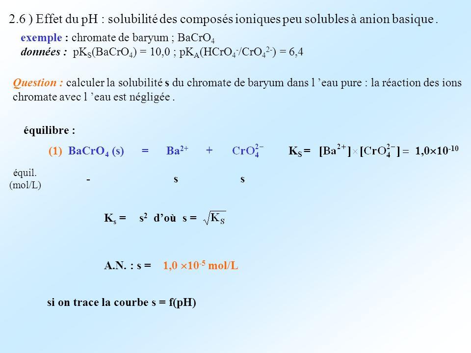 2.6 ) Effet du pH : solubilité des composés ioniques peu solubles à anion basique. exemple : chromate de baryum ; BaCrO 4 données : pK S (BaCrO 4 ) =