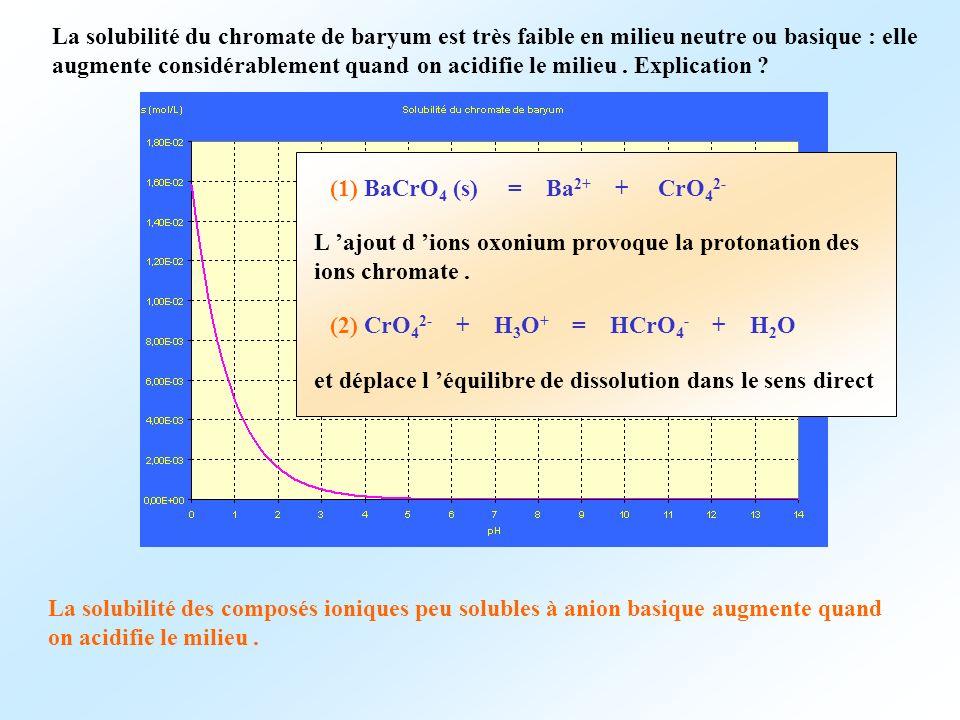 La solubilité du chromate de baryum est très faible en milieu neutre ou basique : elle augmente considérablement quand on acidifie le milieu. Explicat