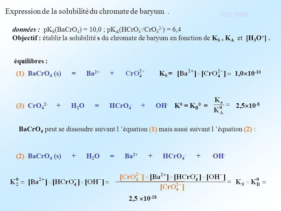Expression de la solubilité du chromate de baryum. données : pK S (BaCrO 4 ) = 10,0 ; pK A (HCrO 4 - /CrO 4 2- ) = 6,4 Objectif : établir la solubilit