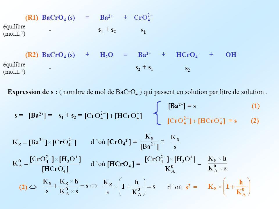 (R1) BaCrO 4 (s) = Ba 2+ + (R2) BaCrO 4 (s) + H 2 O = Ba 2+ + HCrO 4 - + OH - Expression de s : ( nombre de mol de BaCrO 4 ) qui passent en solution p