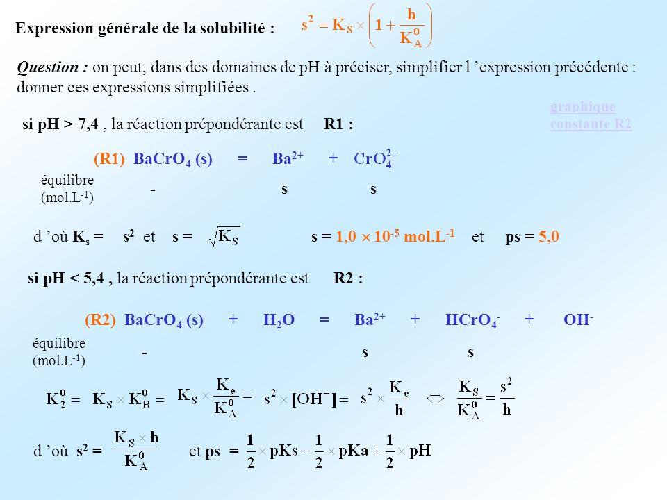 Expression générale de la solubilité : Question : on peut, dans des domaines de pH à préciser, simplifier l expression précédente : donner ces express