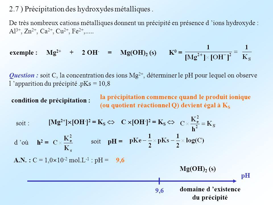 2.7 ) Précipitation des hydroxydes métalliques. De très nombreux cations métalliques donnent un précipité en présence d ions hydroxyde : Al 3+, Zn 2+,