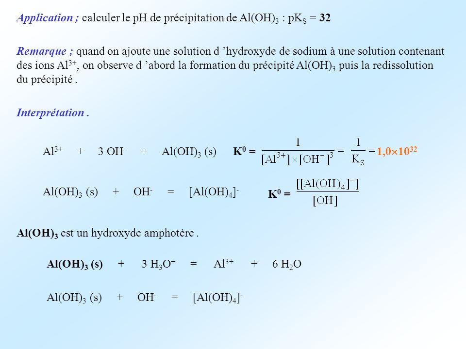 Application ; calculer le pH de précipitation de Al(OH) 3 : pK S = 32 Remarque ; quand on ajoute une solution d hydroxyde de sodium à une solution con