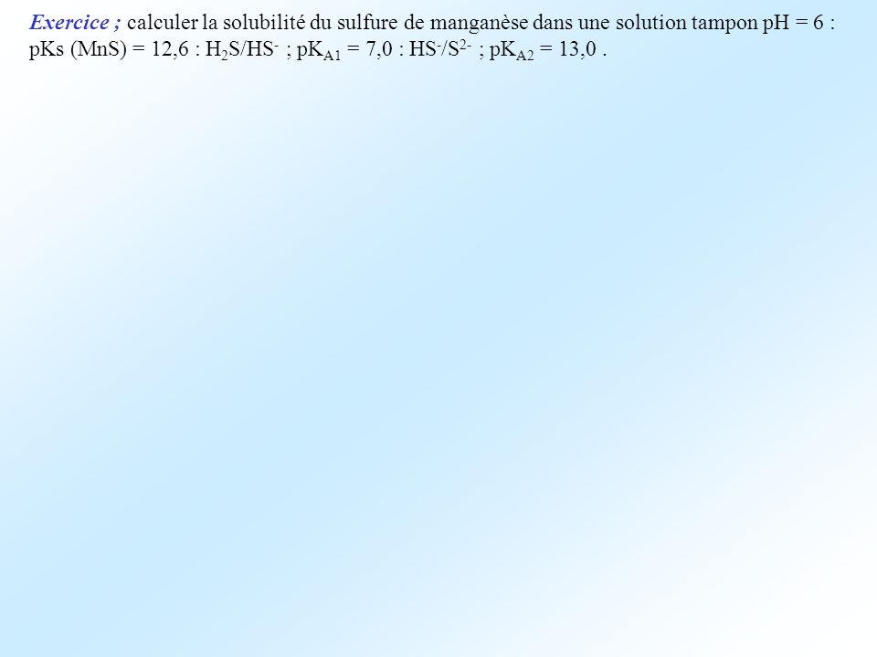 Exercice ; calculer la solubilité du sulfure de manganèse dans une solution tampon pH = 6 : pKs (MnS) = 12,6 : H 2 S/HS - ; pK A1 = 7,0 : HS - /S 2- ;