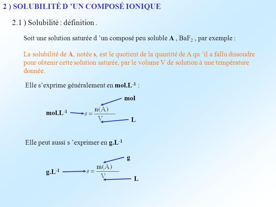 2 ) SOLUBILITÉ D UN COMPOSÉ IONIQUE 2.1 ) Solubilité : définition. Soit une solution saturée d un composé peu soluble A, BaF 2, par exemple : La solub