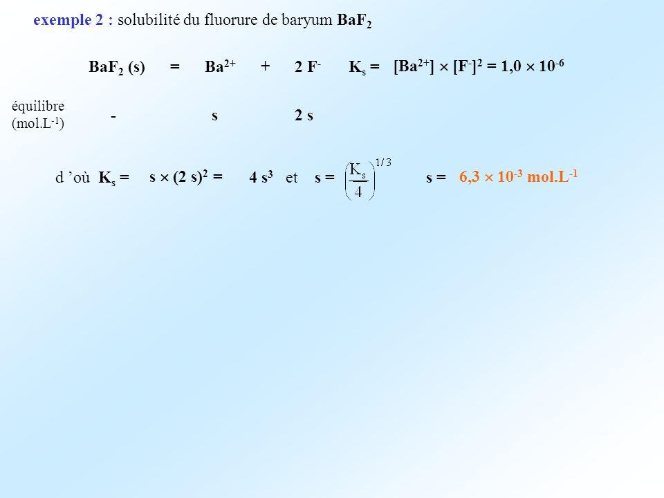 exemple 2 : solubilité du fluorure de baryum BaF 2 BaF 2 (s) = Ba 2+ + 2 F - K s = [Ba 2+ ] [F - ] 2 = 1,0 10 -6 équilibre (mol.L -1 ) -s2 s d où K s