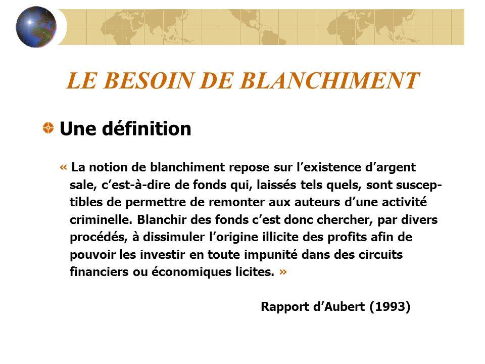 LE BESOIN DE BLANCHIMENT Une définition « La notion de blanchiment repose sur lexistence dargent sale, cest-à-dire de fonds qui, laissés tels quels, s