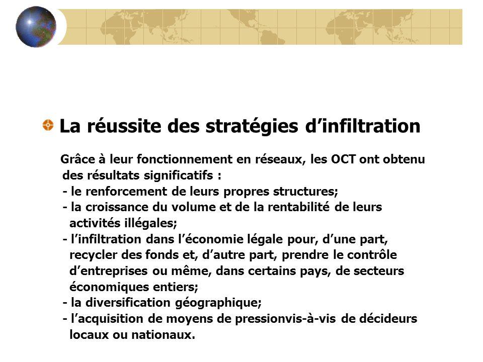 La réussite des stratégies dinfiltration Grâce à leur fonctionnement en réseaux, les OCT ont obtenu des résultats significatifs : - le renforcement de