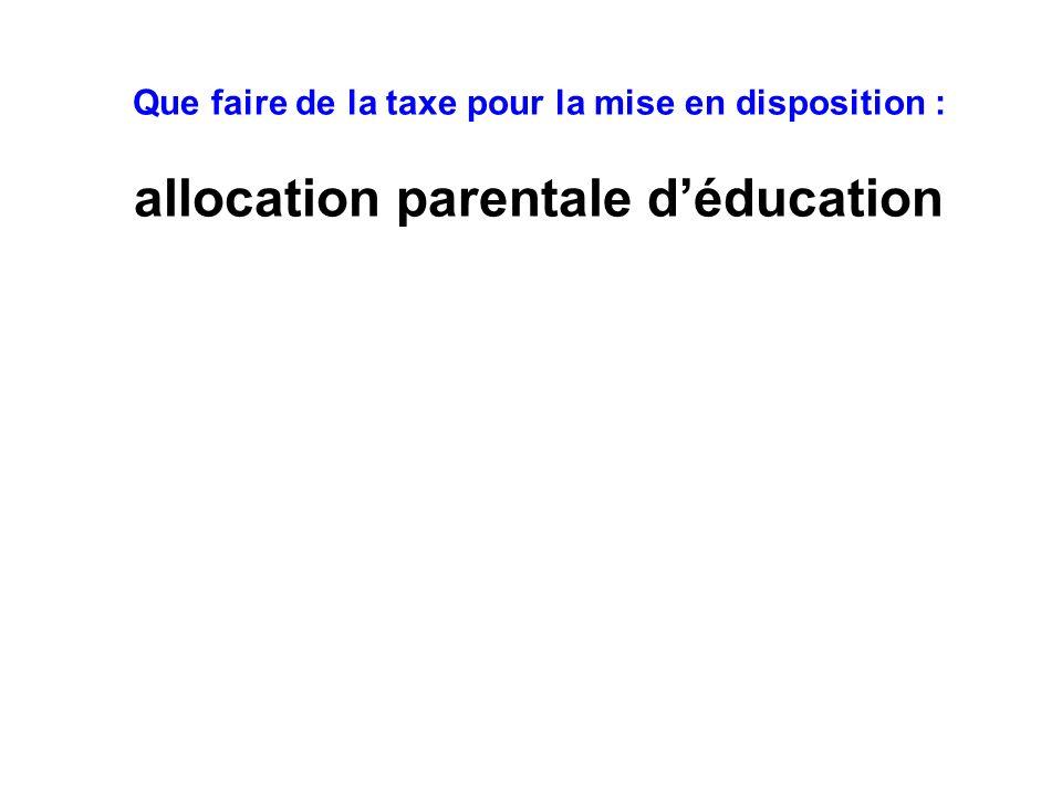 Que faire de la taxe pour la mise en disposition : allocation parentale déducation