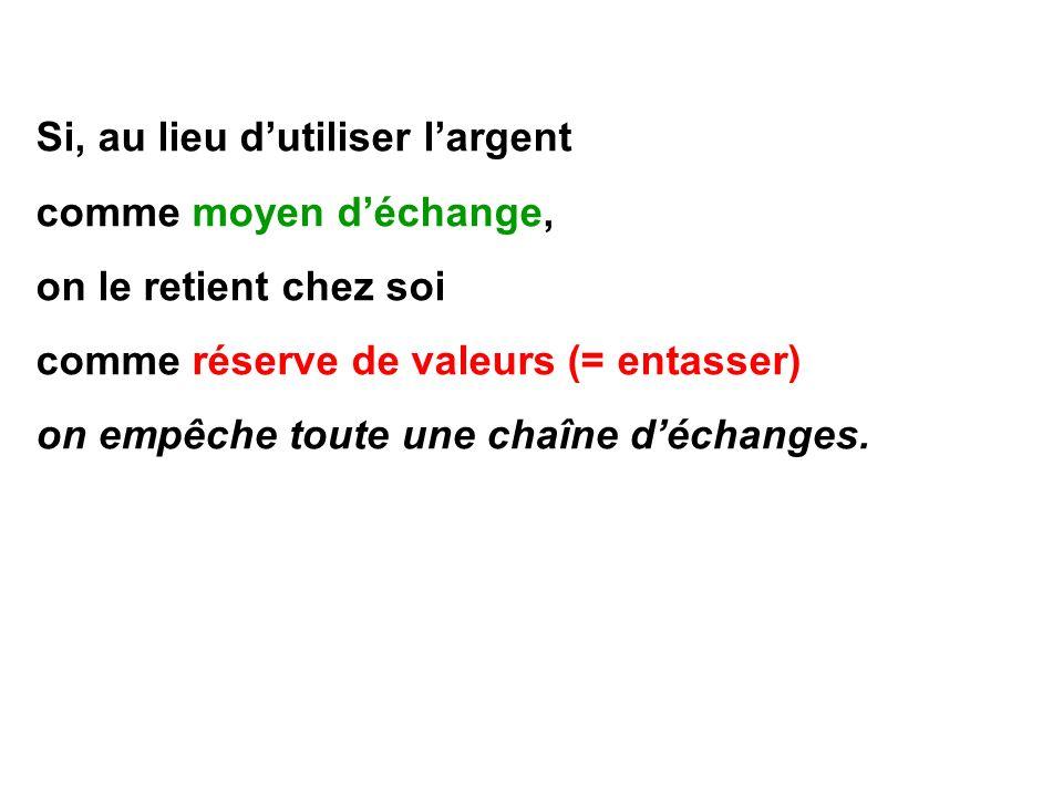 Si, au lieu dutiliser largent comme moyen déchange, on le retient chez soi comme réserve de valeurs (= entasser) on empêche toute une chaîne déchanges.