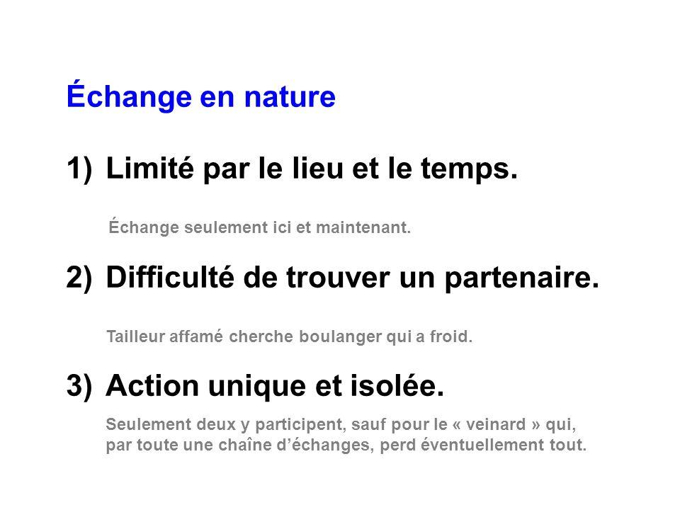 Échange en nature 1)Limité par le lieu et le temps.