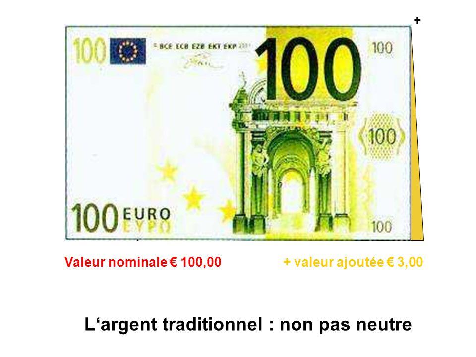 + + valeur ajoutée 3,00 Largent traditionnel : non pas neutre Valeur nominale 100,00