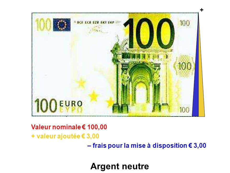 + + valeur ajoutée 3,00 – frais pour la mise à disposition 3,00 Argent neutre Valeur nominale 100,00
