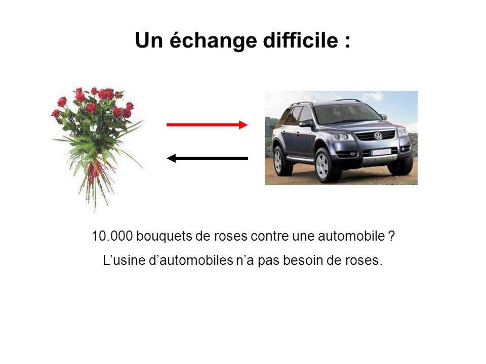 10.000 bouquets de roses contre une automobile . Lusine dautomobiles na pas besoin de roses.
