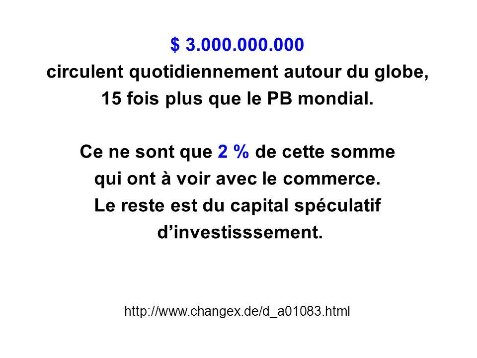 $ 3.000.000.000 circulent quotidiennement autour du globe, 15 fois plus que le PB mondial.