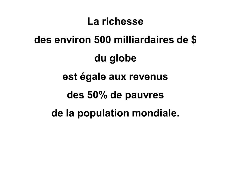 La richesse des environ 500 milliardaires de $ du globe est égale aux revenus des 50% de pauvres de la population mondiale.