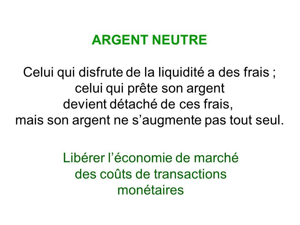 Celui qui disfrute de la liquidité a des frais ; celui qui prête son argent devient détaché de ces frais, mais son argent ne saugmente pas tout seul.