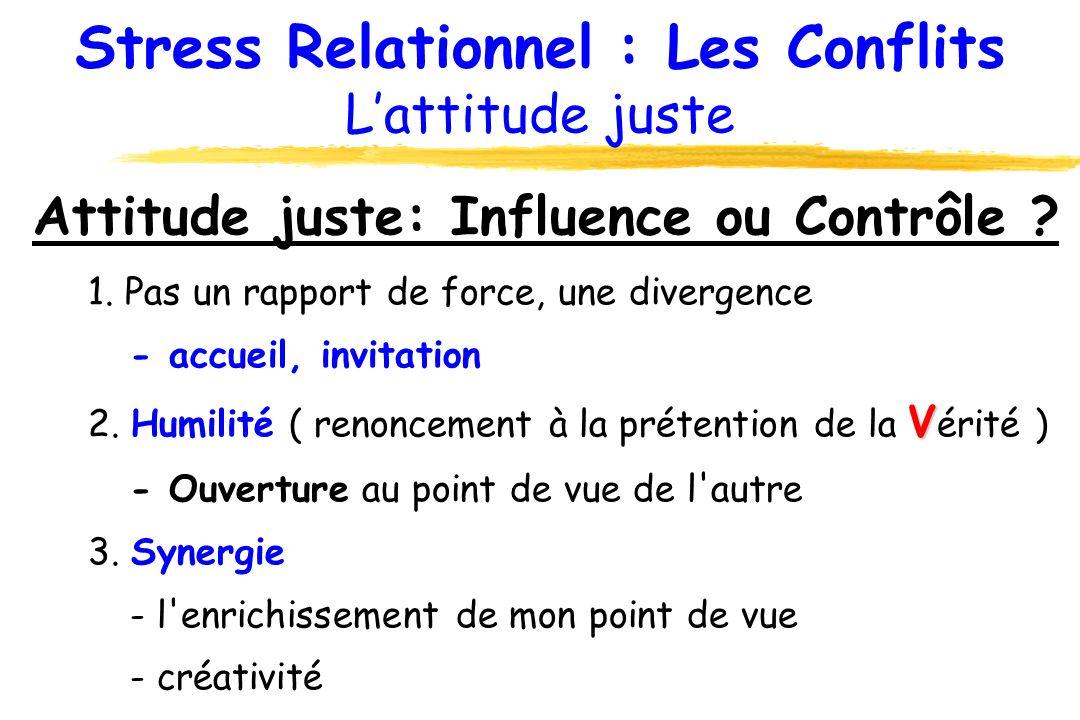 Attitude juste: Influence ou Contrôle ? 1. Pas un rapport de force, une divergence - accueil, invitation V 2. Humilité ( renoncement à la prétention d