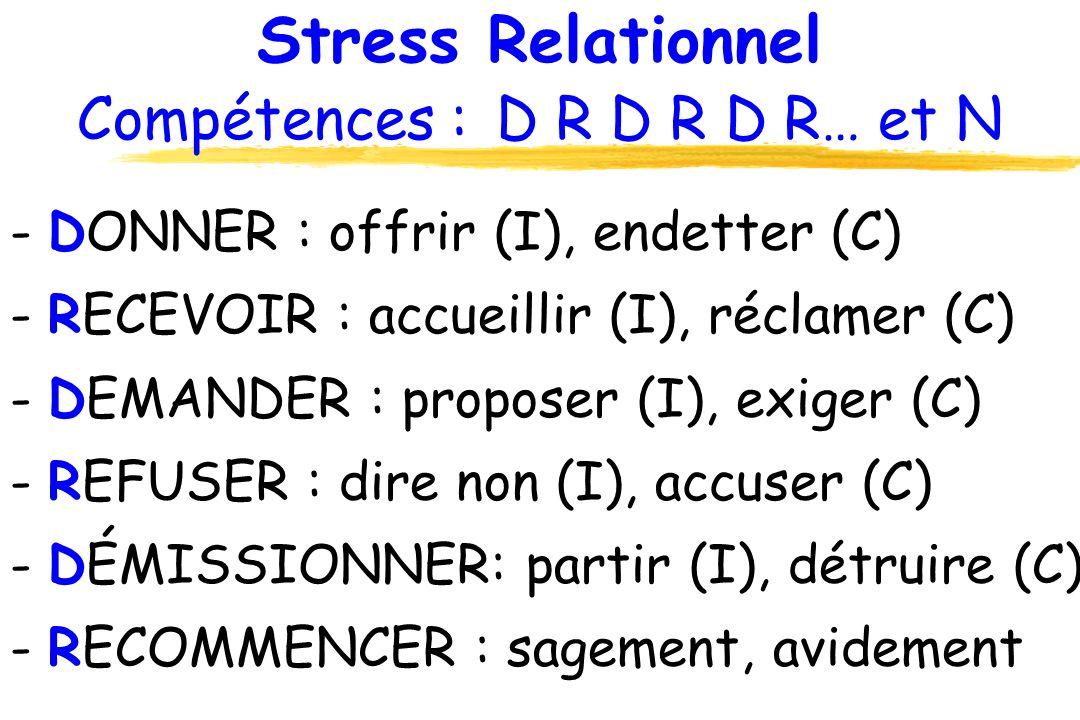 Stress Relationnel Compétences : D R D R D R… et N - DONNER : offrir (I), endetter (C) - RECEVOIR : accueillir (I), réclamer (C) - DEMANDER : proposer