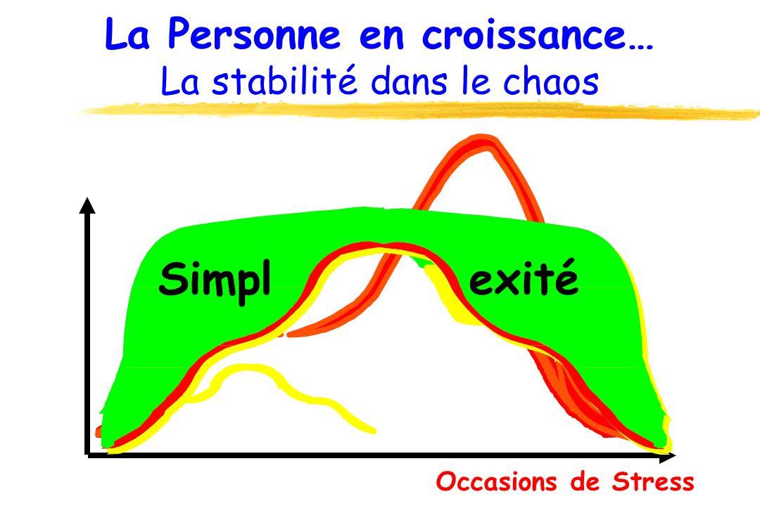Occasions de Stress La Personne en croissance… La stabilité dans le chaos Simpl exité