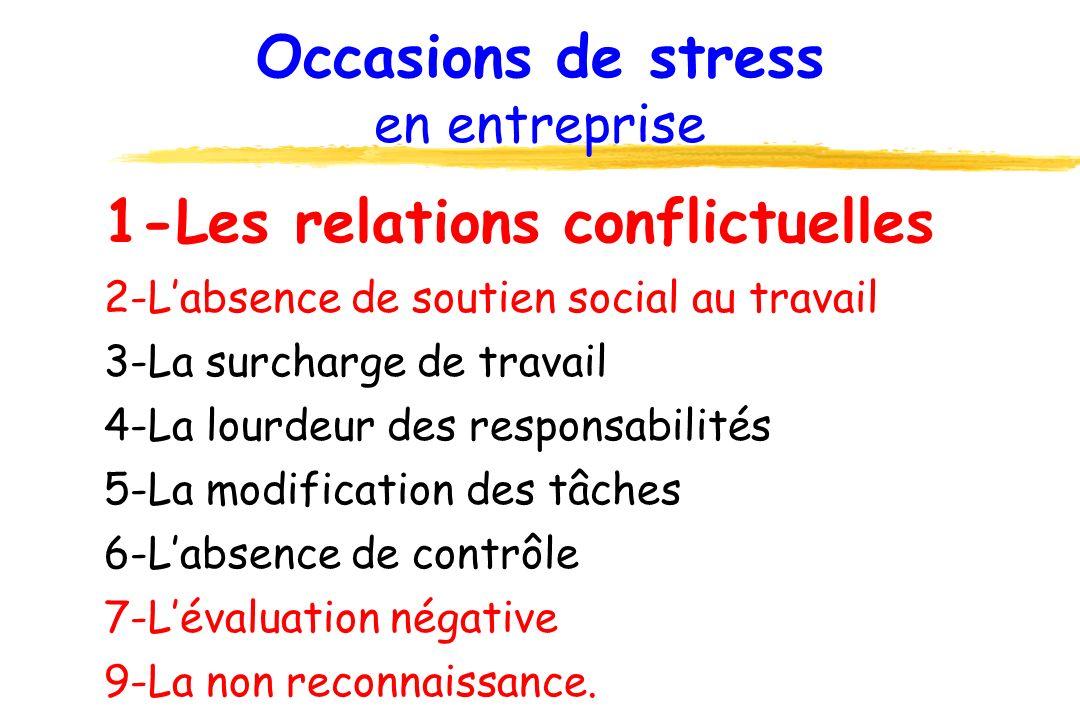 Occasions de stress en entreprise 1-Les relations conflictuelles 2-Labsence de soutien social au travail 3-La surcharge de travail 4-La lourdeur des r