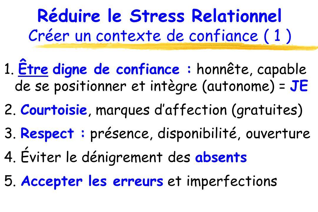1. Être digne de confiance : honnête, capable de se positionner et intègre (autonome) = JE 2. Courtoisie, marques daffection (gratuites) 3. Respect :