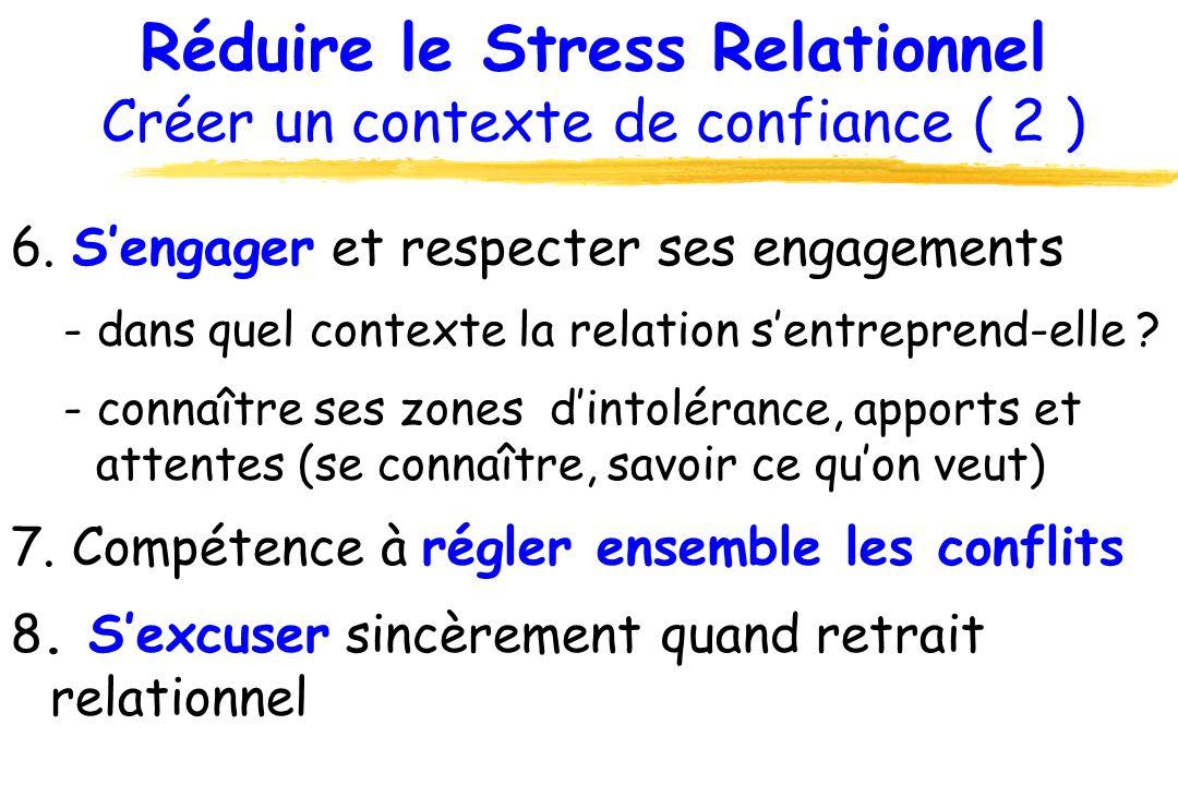6. Sengager et respecter ses engagements - dans quel contexte la relation sentreprend-elle ? - connaître ses zones dintolérance, apports et attentes (