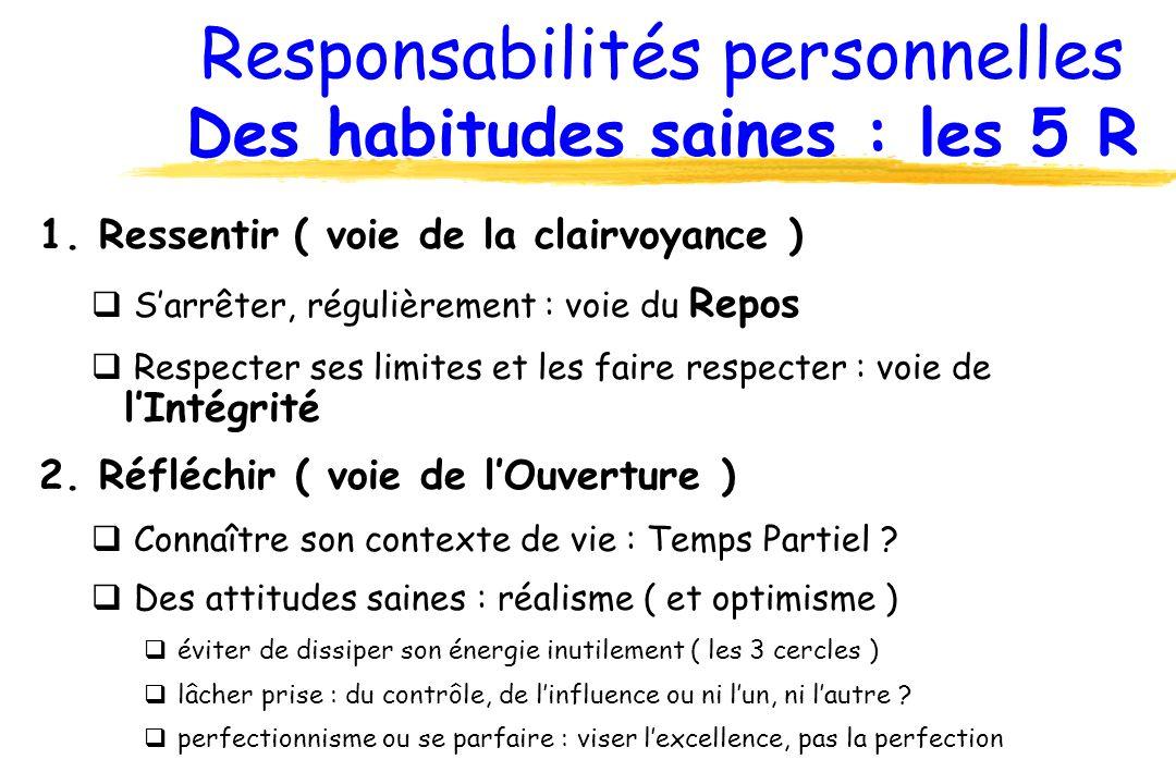 Responsabilités personnelles Des habitudes saines : les 5 R 1. Ressentir ( voie de la clairvoyance ) Sarrêter, régulièrement : voie du Repos Respecter