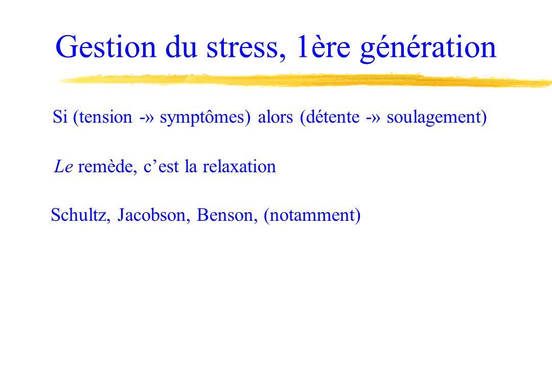 Gestion du stress, 1ère génération Si (tension -» symptômes) alors (détente -» soulagement) Le remède, cest la relaxation Schultz, Jacobson, Benson, (notamment)