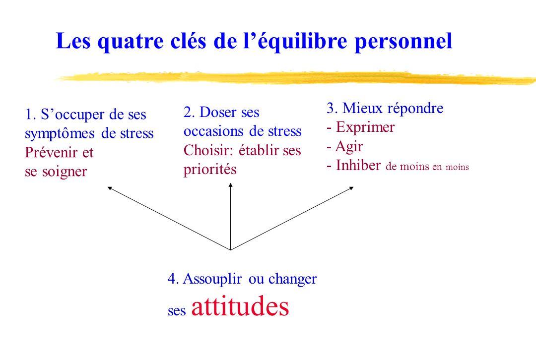 Les quatre clés de léquilibre personnel 1.