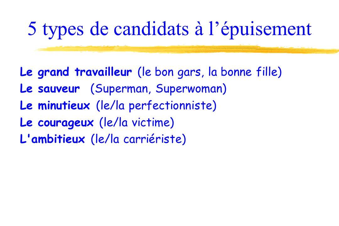 5 types de candidats à lépuisement Le grand travailleur (le bon gars, la bonne fille) Le sauveur (Superman, Superwoman) Le minutieux (le/la perfectionniste) Le courageux (le/la victime) L ambitieux (le/la carriériste)