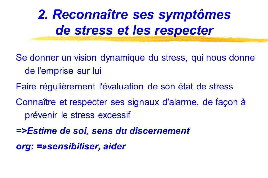 2. Reconnaître ses symptômes de stress et les respecter Se donner un vision dynamique du stress, qui nous donne de l'emprise sur lui Faire régulièreme