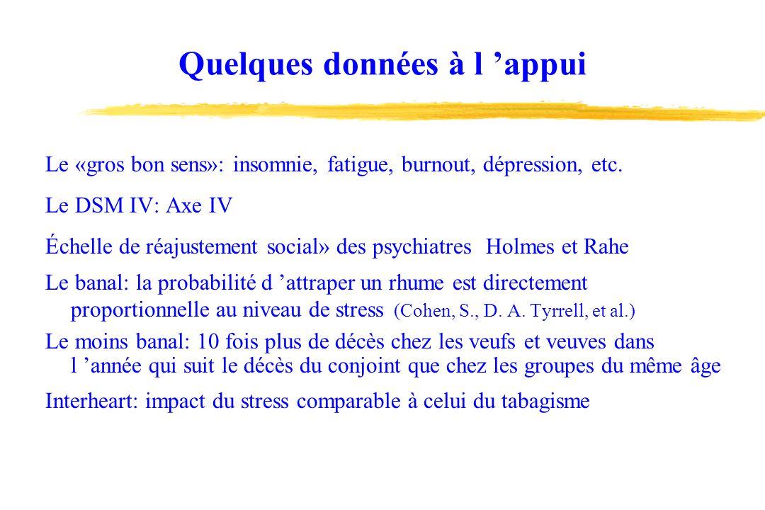 Quelques données à l appui Le «gros bon sens»: insomnie, fatigue, burnout, dépression, etc.