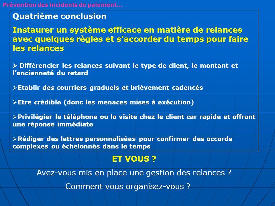 Quatrième conclusion Instaurer un système efficace en matière de relances avec quelques règles et saccorder du temps pour faire les relances Différenc