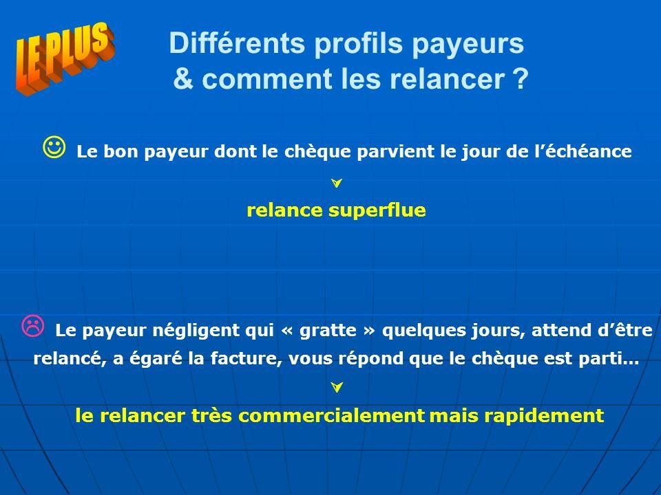 Différents profils payeurs & comment les relancer ? Le bon payeur dont le chèque parvient le jour de léchéance relance superflue Le payeur négligent q