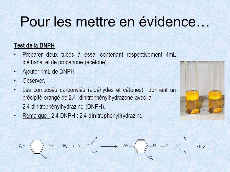 Pour les mettre en évidence… Test de la DNPH Préparer deux tubes à essai contenant respectivement 4mL déthanal et de propanone (acétone). Ajouter 1mL