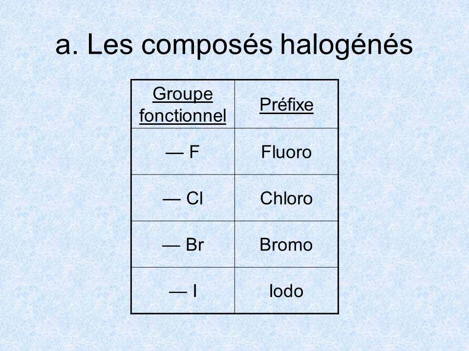 a. Les composés halogénés Groupe fonctionnel Préfixe FFluoro ClChloro BrBromo IIodo