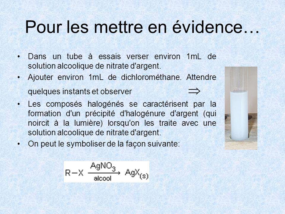 Pour les mettre en évidence… Dans un tube à essais verser environ 1mL de solution alcoolique de nitrate d'argent. Ajouter environ 1mL de dichlorométha