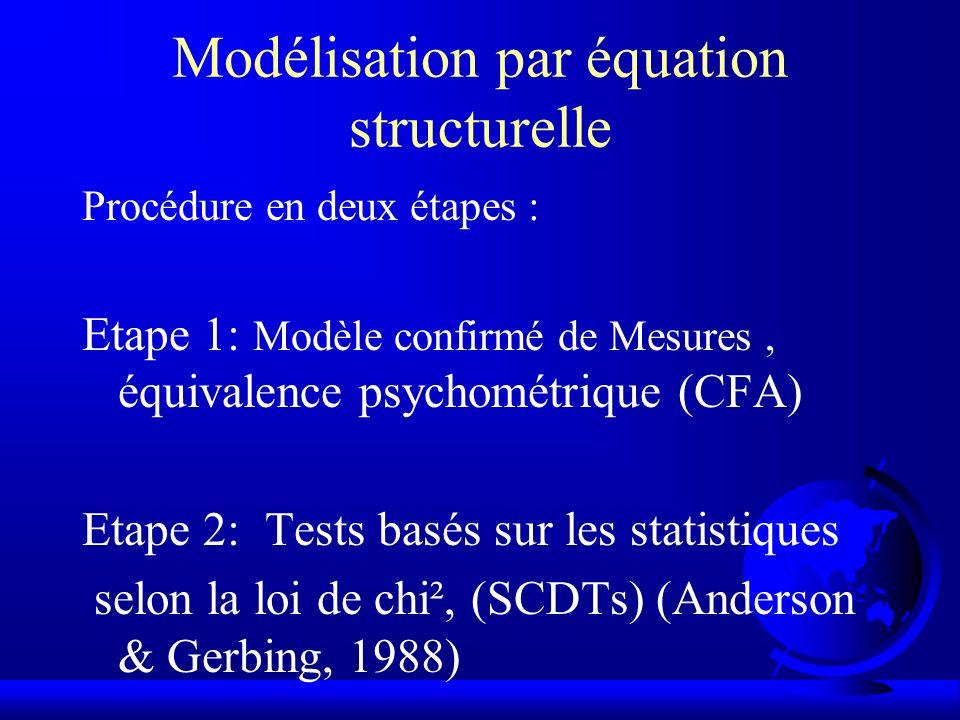 Modélisation par équation structurelle Procédure en deux étapes : Etape 1: Modèle confirmé de Mesures, équivalence psychométrique (CFA) Etape 2: Tests
