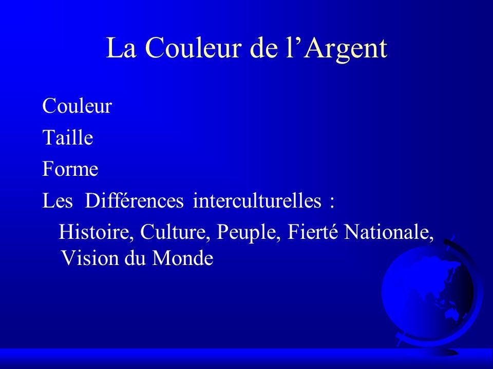 La Signification de lArgent La signification de largent réside dans loeil du visionnaire (McClelland, 1967, p.