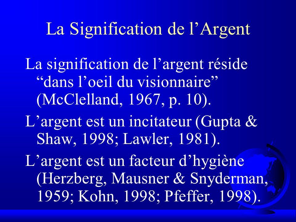La Signification de lArgent La signification de largent réside dans loeil du visionnaire (McClelland, 1967, p. 10). Largent est un incitateur (Gupta &