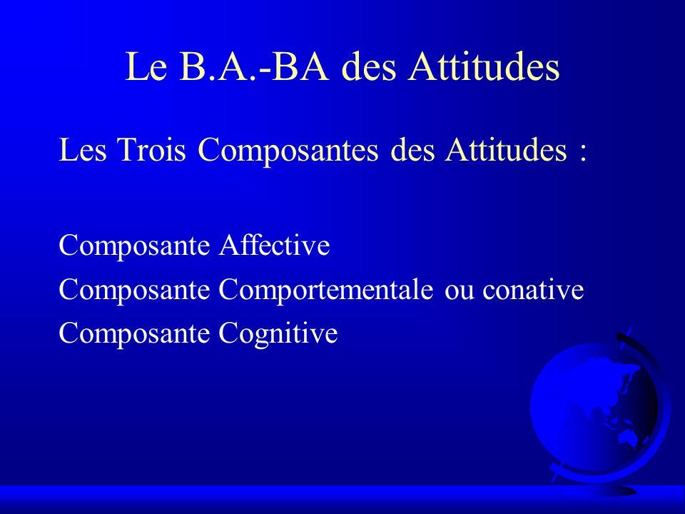 Le B.A.-BA des Attitudes Les Trois Composantes des Attitudes : Composante Affective Composante Comportementale ou conative Composante Cognitive