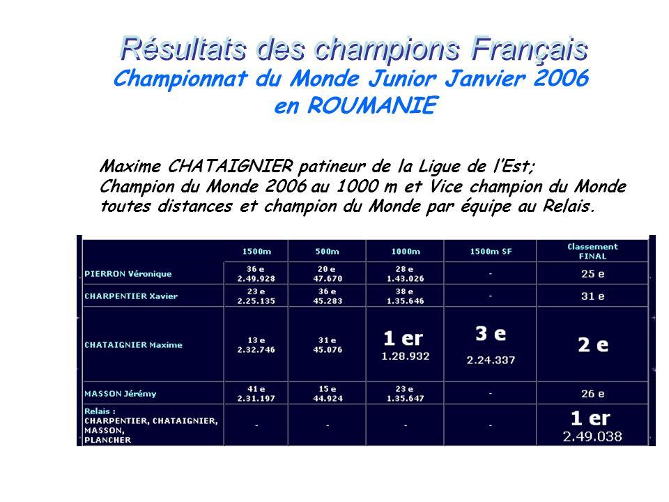 Résultats des champions Français Championnat du Monde Junior Janvier 2006 en ROUMANIE Maxime CHATAIGNIER patineur de la Ligue de lEst; Champion du Monde 2006 au 1000 m et Vice champion du Monde toutes distances et champion du Monde par équipe au Relais.