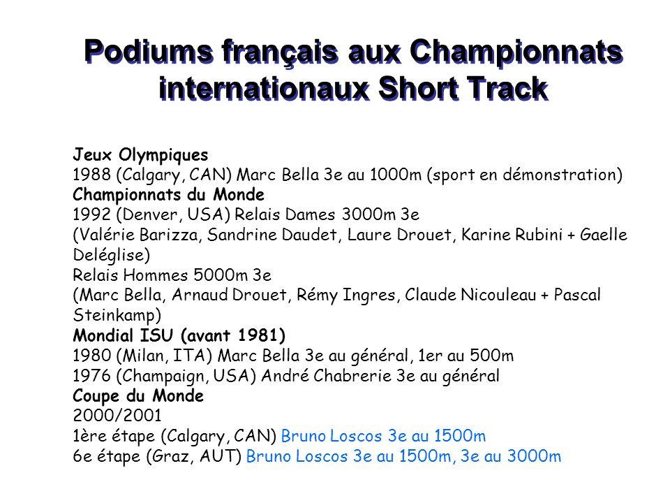 Podiums français aux Championnats internationaux Short Track Stéphanie BOUVIER Médaille d'Argent 1000m Thibaut FAUCONNET Médaille de Bronze 1000m Rela
