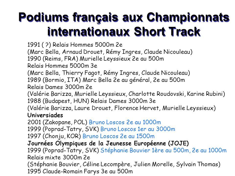 Podiums français aux Championnats internationaux Short Track 1991 ( ?) Relais Hommes 5000m 2e (Marc Bella, Arnaud Drouet, Rémy Ingres, Claude Nicoulea